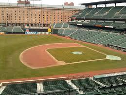 An Empty Oriole Stadium